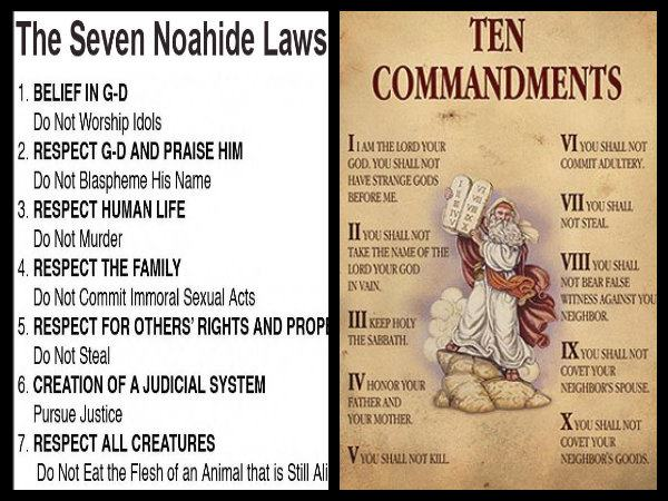 Comparing The Seven Noahide Laws Of Judaism With Judeo Christian Ten Commandments